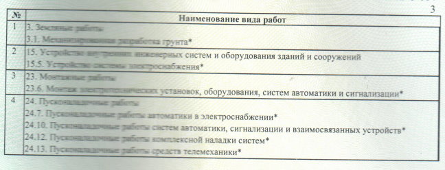 СРО2.png