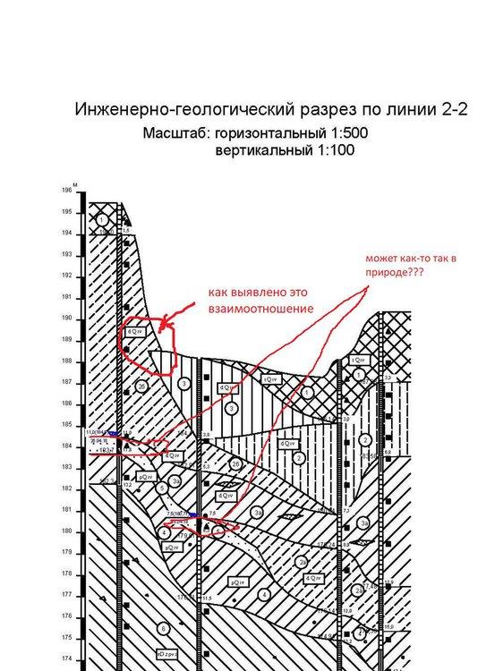 Разрезы-вопрос экспертаl.jpg