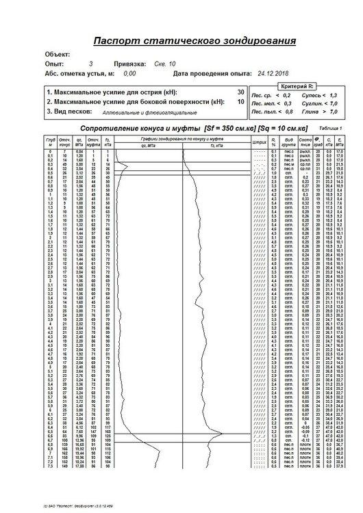 ТЗС_скв 10.jpg